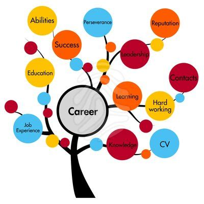 CV Writing Service Kenya - Corporate Staffing Services