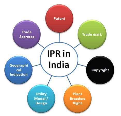 Copyright designs and patents act case study